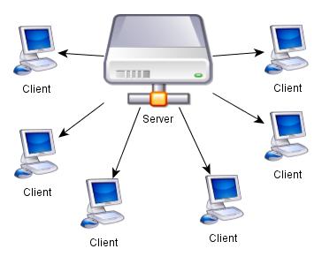 ClientServer 1
